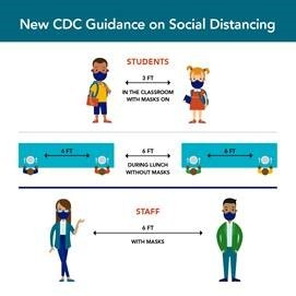 Updated CDC guidance grapic