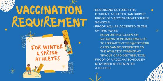 Athletics Vaccination Requirement