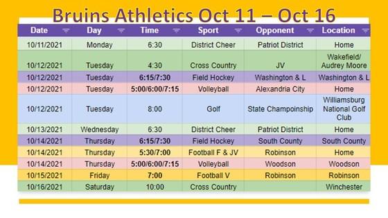 Athletics October 11-16