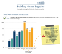 Total Home Construction