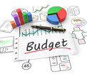 Budget and charts