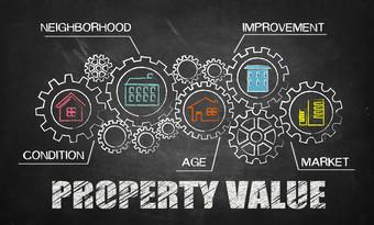 Property Value system