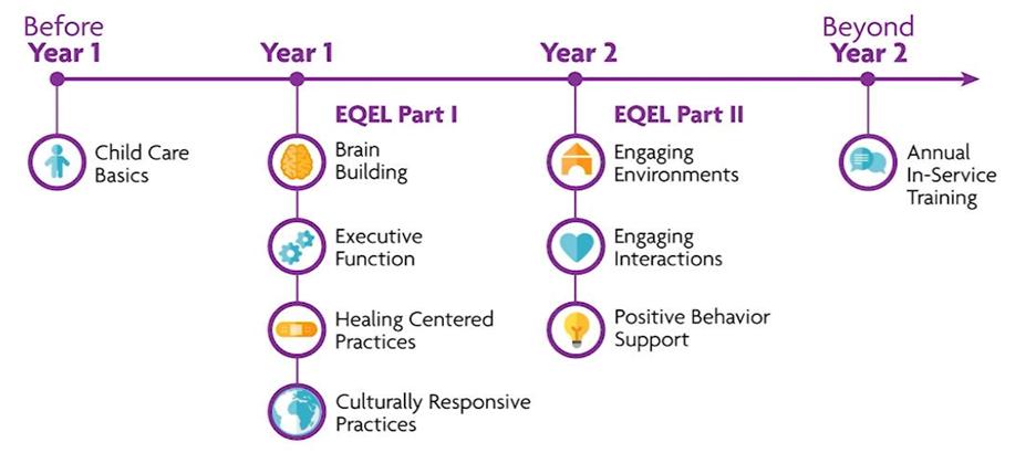 EQEL training logo