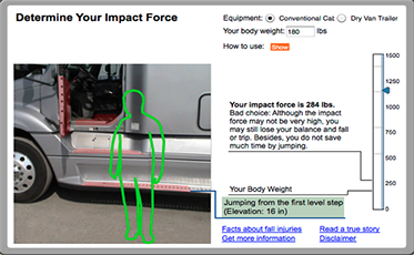 Image of outline body and cabin door open with title determine your impact force.