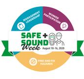 Safe + Sound Week Core Elements: Find & Fix Hazards; Management Leadership; Worker Participation