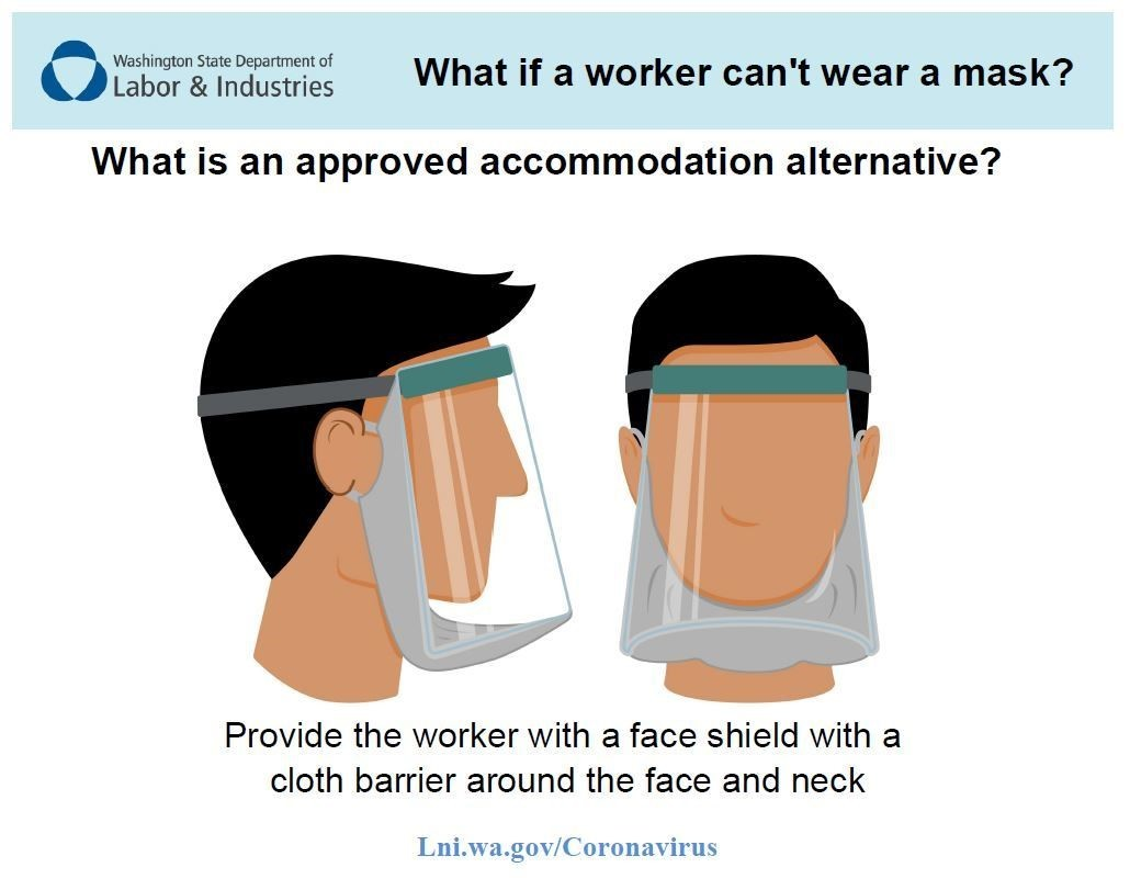 English What if a worker can't wear a mask? Person shown wearing face shield with a cloth barrier around the face and neck