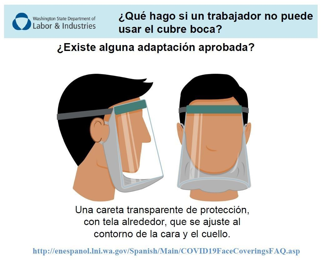 Face shields alone do not prevent the spread of COVID 19