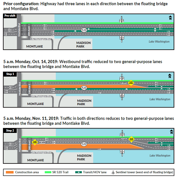 Traffic shift graphics showing how flow of traffic will change during construction in the Montlake area.