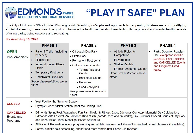 play it safe 2