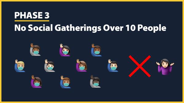 Phase 3 gatherings