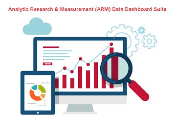 Data dashboard 2 sized