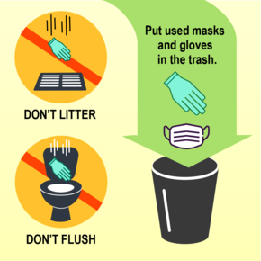 Don't flush or litter with PPE