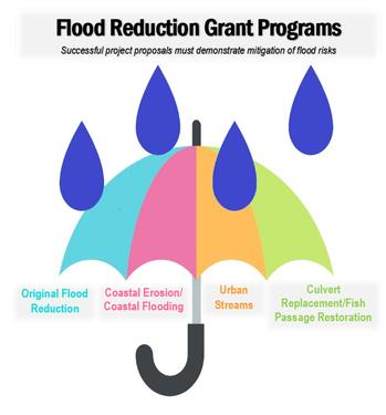 Flood Reduction Grants