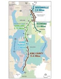 Eastside Rail Corridor