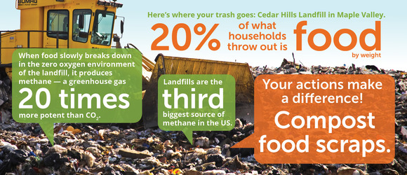 Climate story of waste