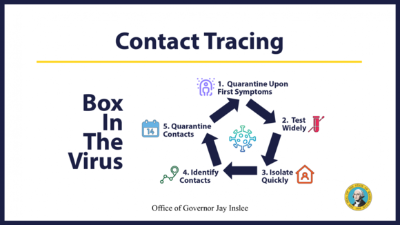 Contact tracing image