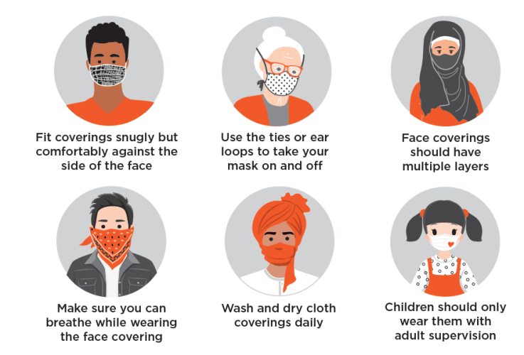 Face coverings 2