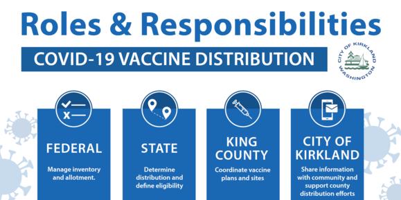 Vaccination graphic