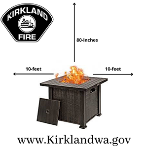 Propane Fire Safety