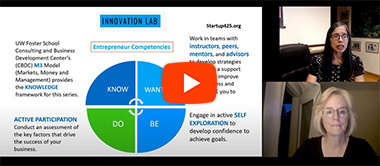 Innovation Lab Video
