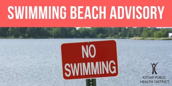 Swimming Beach Closed