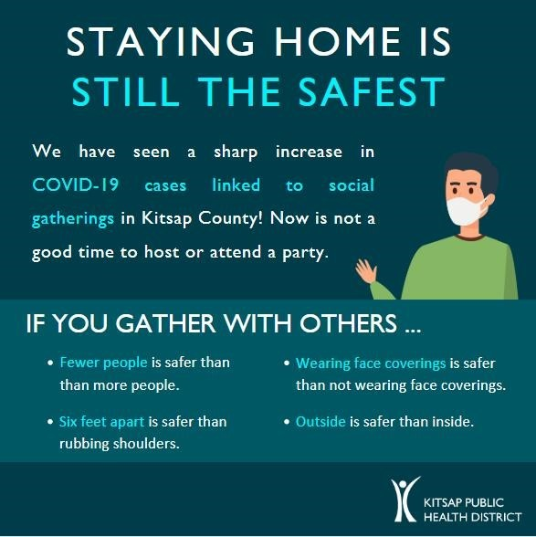 Staying home is safest flyer