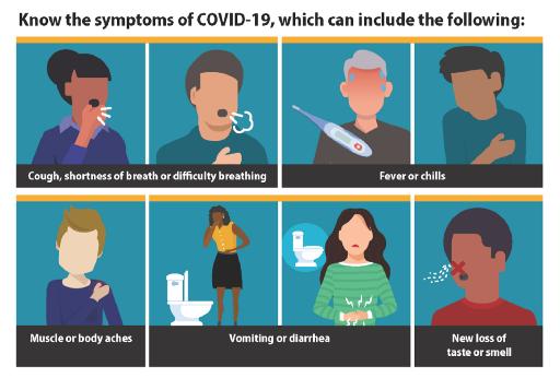 COVID-19 symptoms CDC