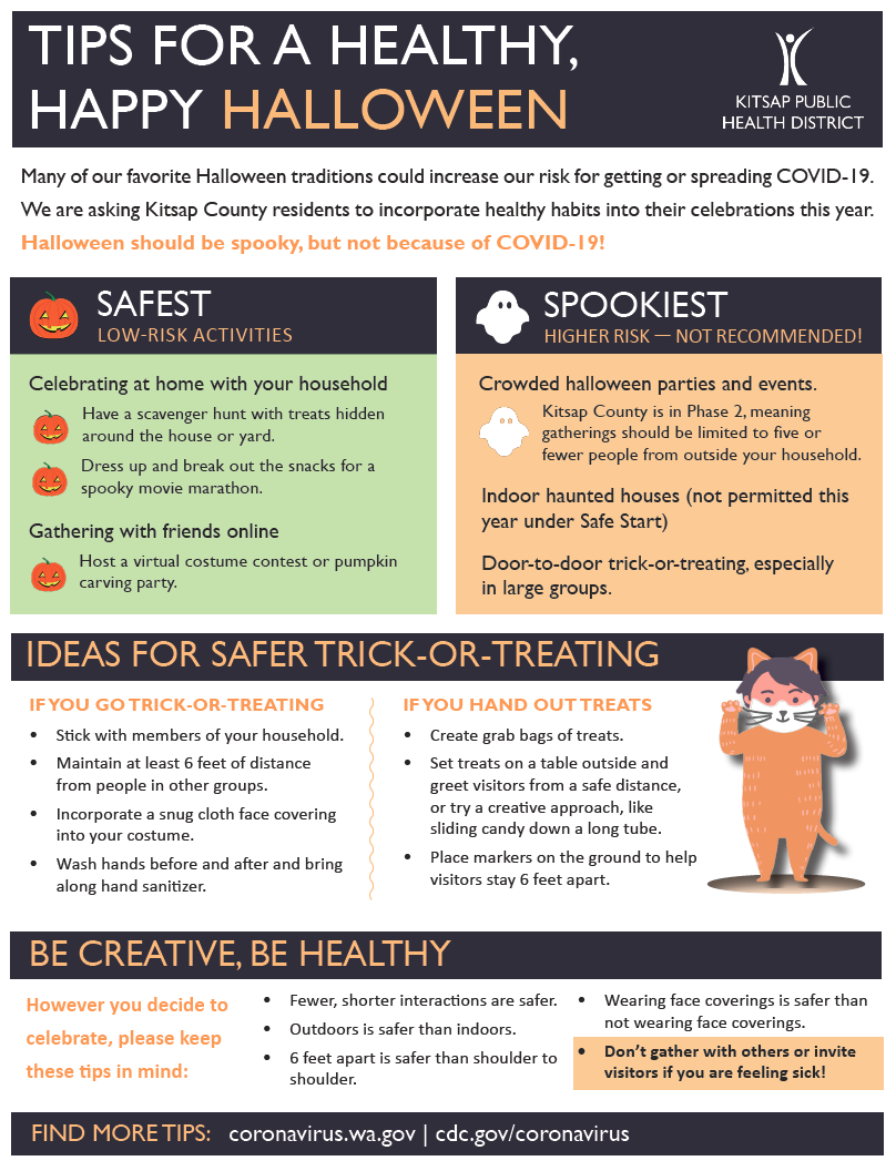 Kitsap County Halloween Events 2020 COVID 19 update from the Kitsap EOC   October 3, 2020