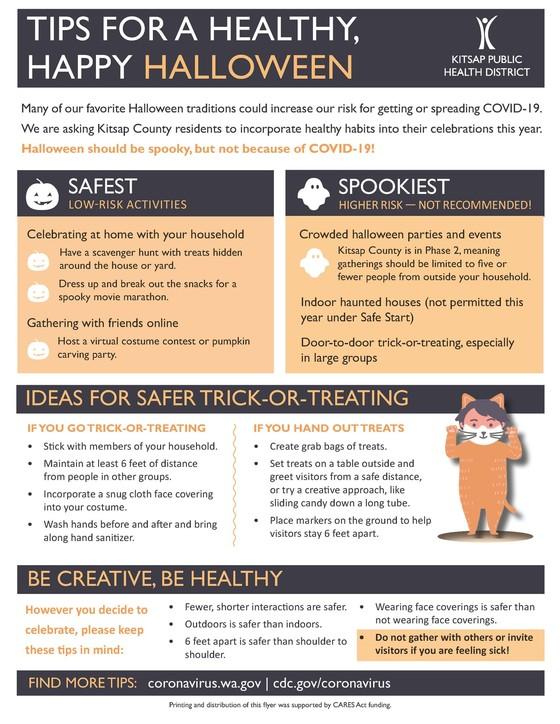 KPHD Halloween tips English