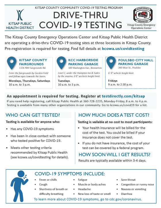 KPHD testing promo flyer