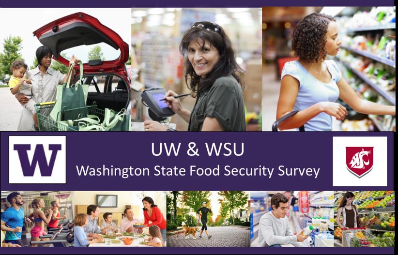 WSU food survey