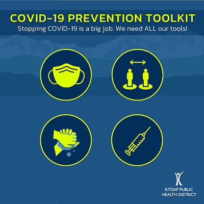 COVID toolkit