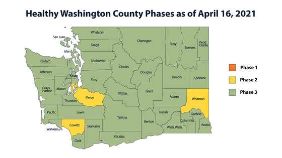Healthy WA phase map