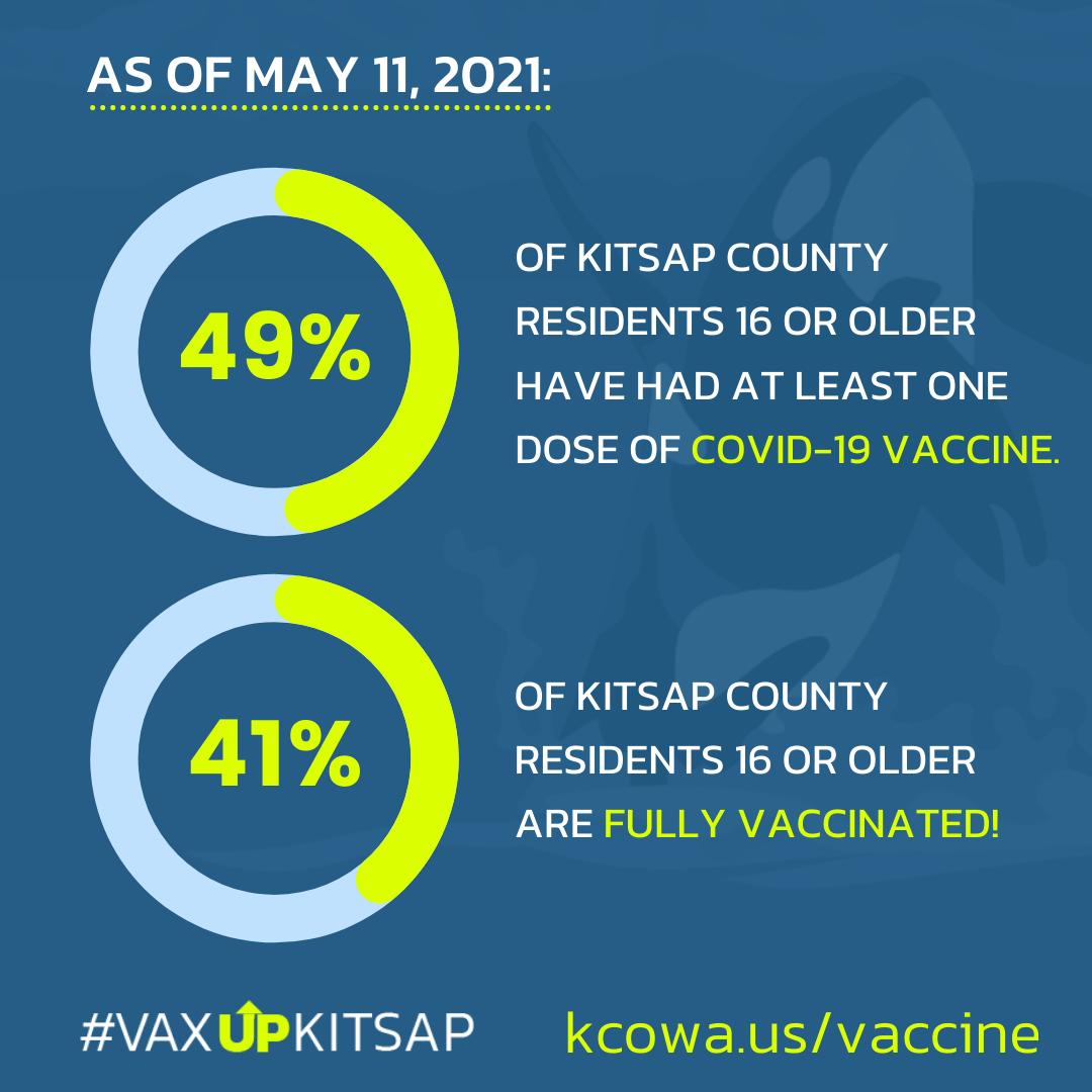 Vax Up Kitsap