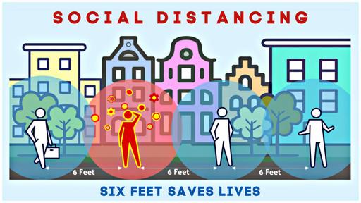 social distancing lpn