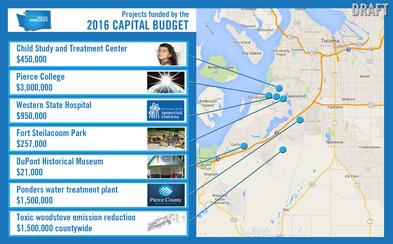 2016 capital budget supplemental