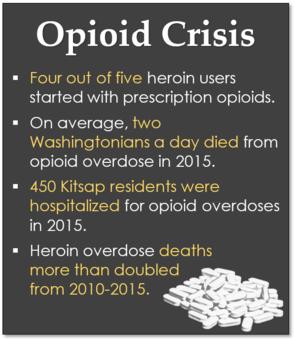 Opioid crisis in Kitsap