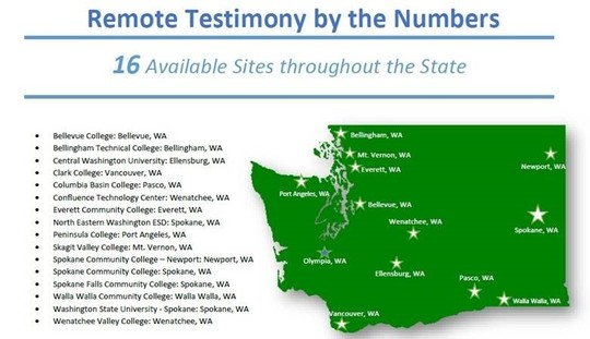 remote testimony