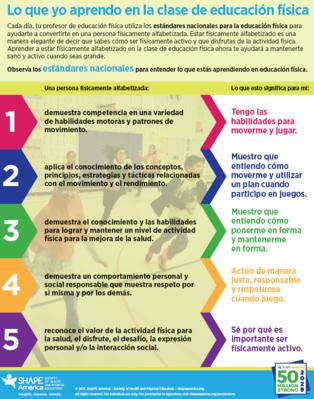 spanish PE poster
