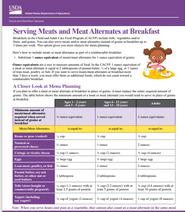 Serving Meat/ Meat Alternates at Breakfast Handout