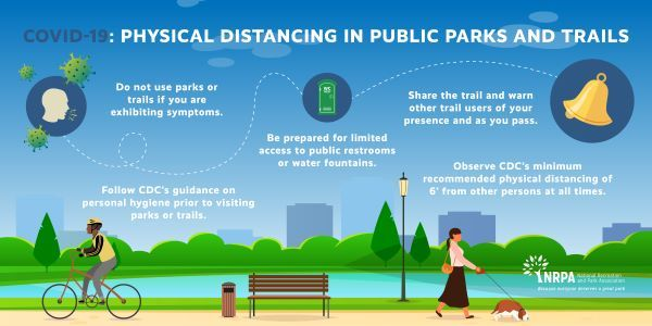 Graphic of Staying Safe in Parks