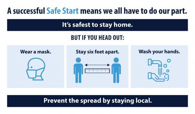 Safe Start infographic