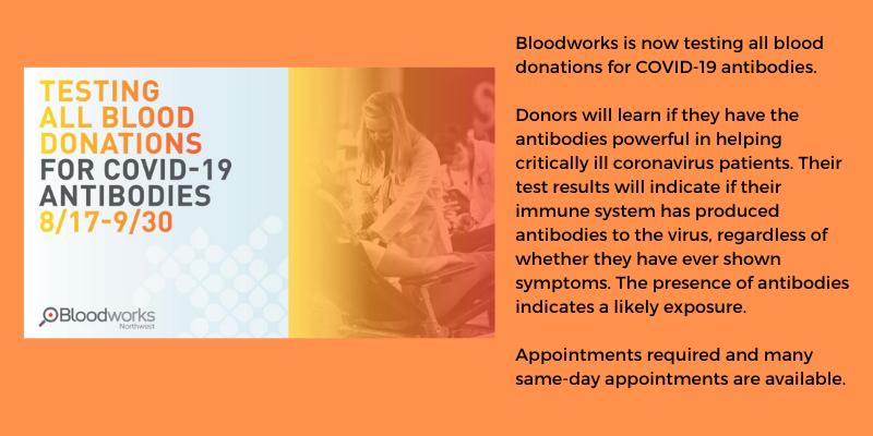 bloodworks