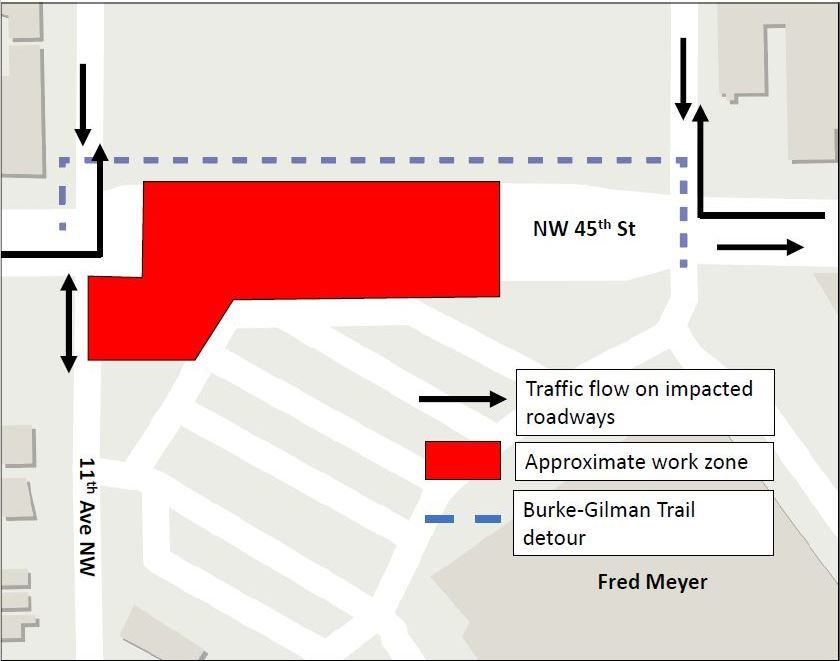 Diagram showing traffic control in East Ballard