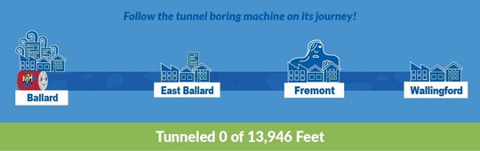 Tunnel Boring Machine Tracker