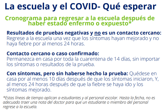Screenshot of information sheet on what to expect if COVID case in school in Spanish