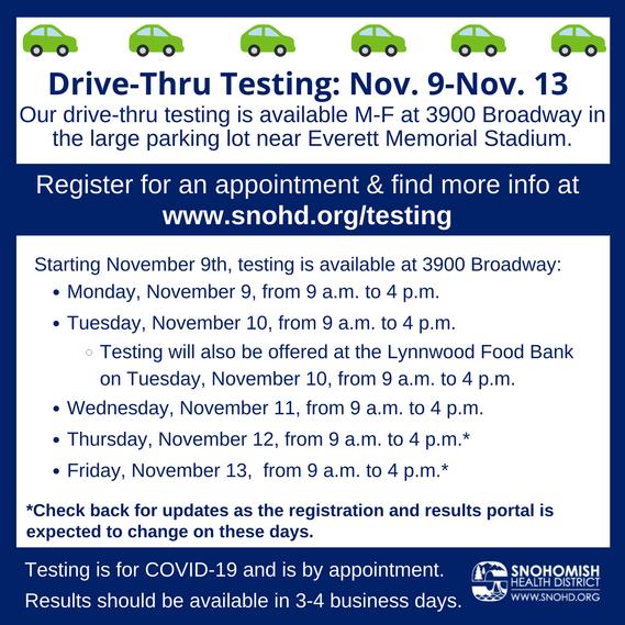 drive thru testing schedule for 11-9 thru 11-13