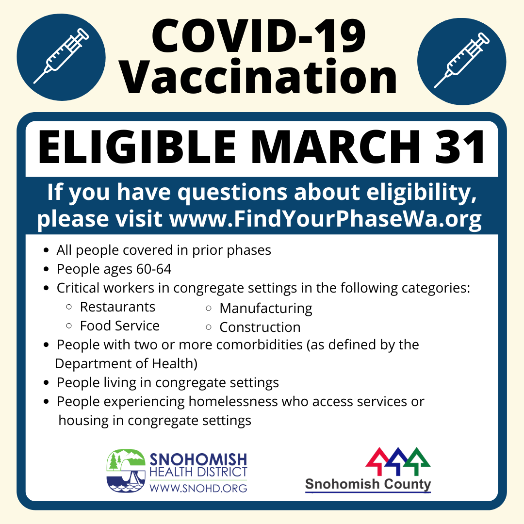 Vaccine eligibility as of 3-31-2021