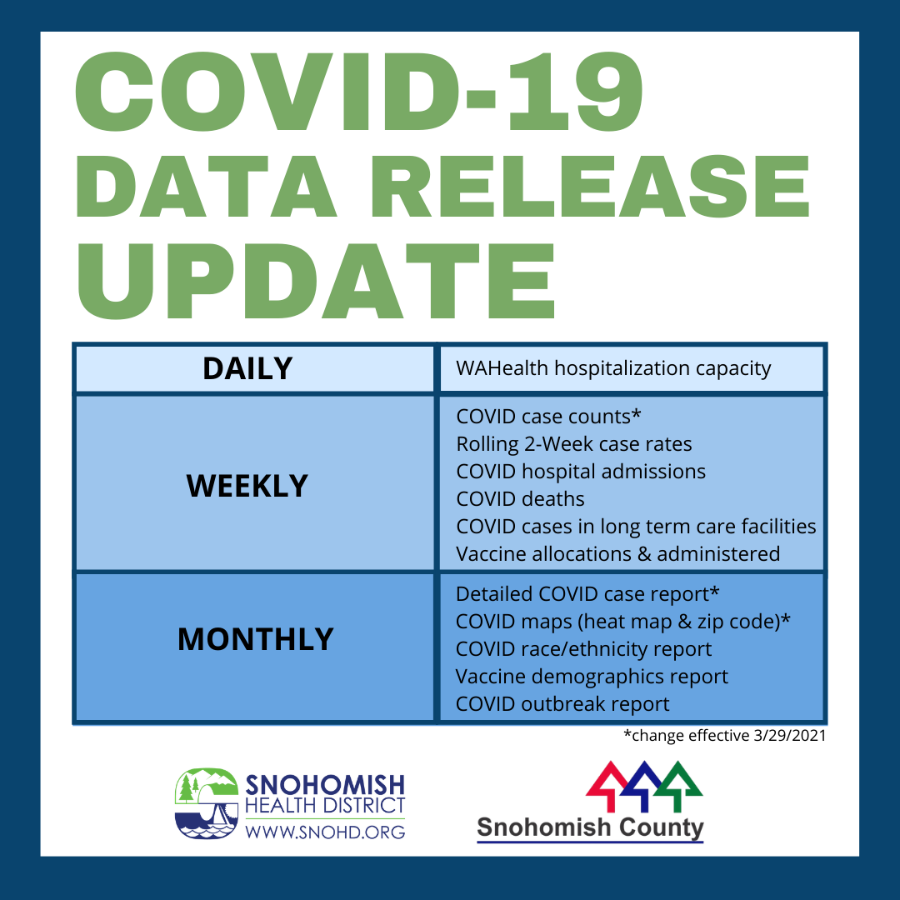 Infographic showing when COVID data will be updated by Snohomish Health District
