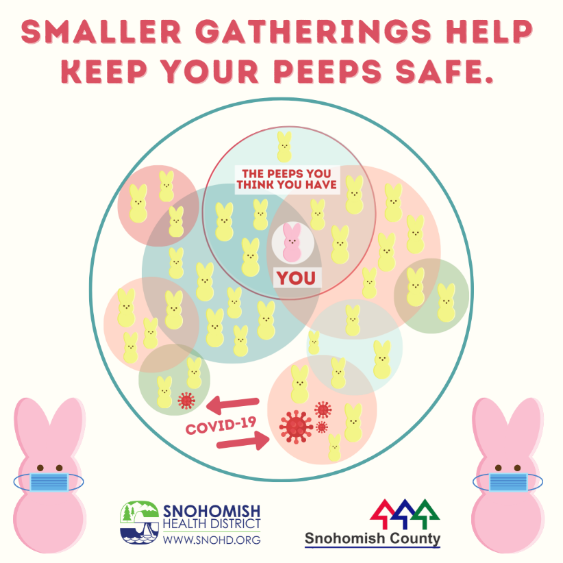 Infographic Smaller gatherings help keep your peeps safe